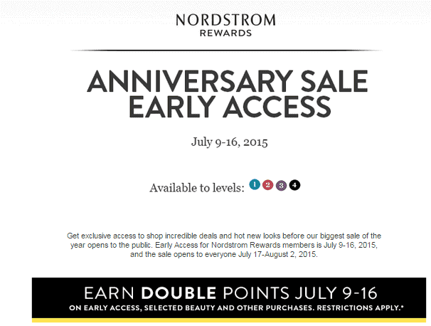... & Preparing For The NSale // Nordstrom Anniversary Sale 2016 Dates
