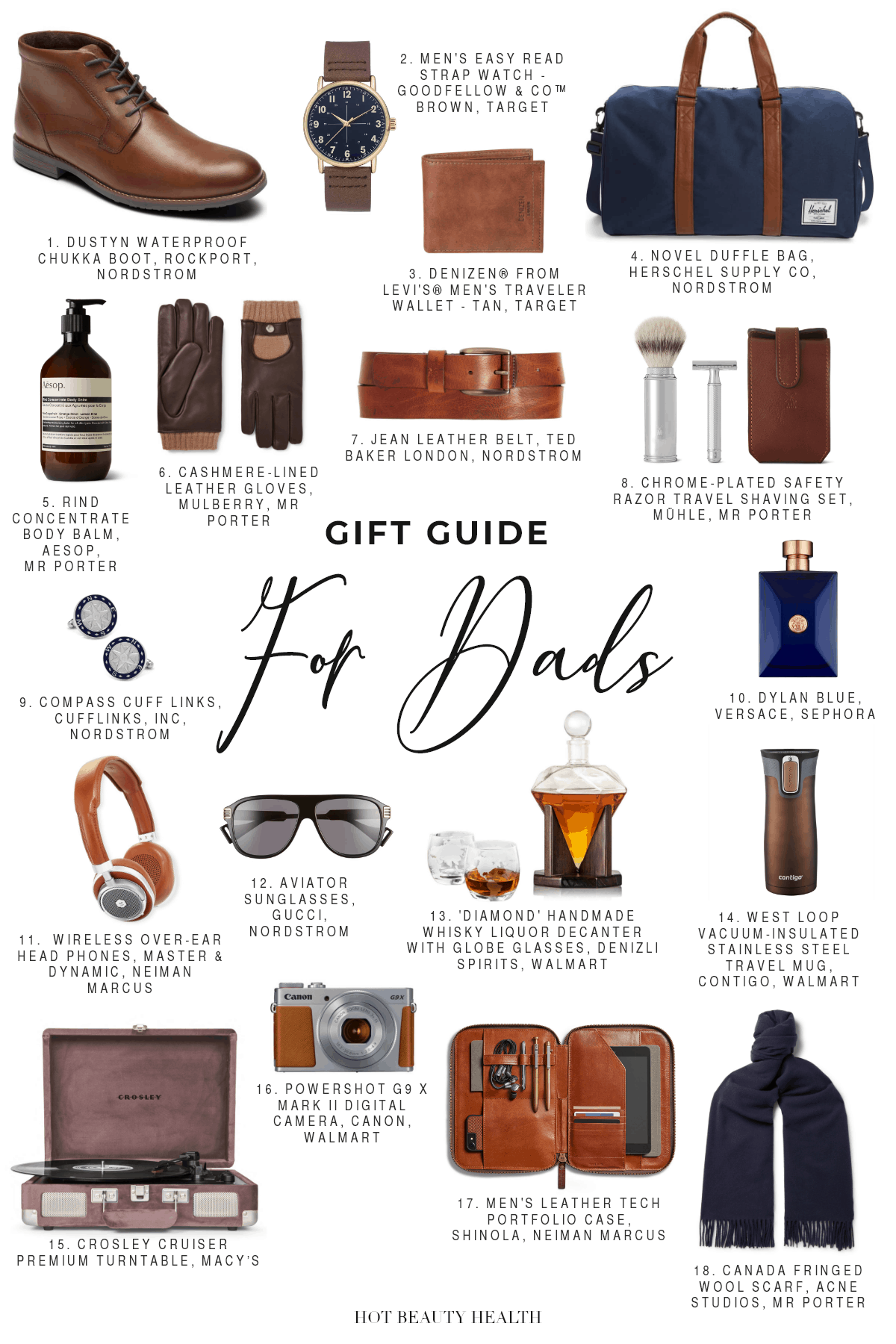holiday gift guide for dads 2019