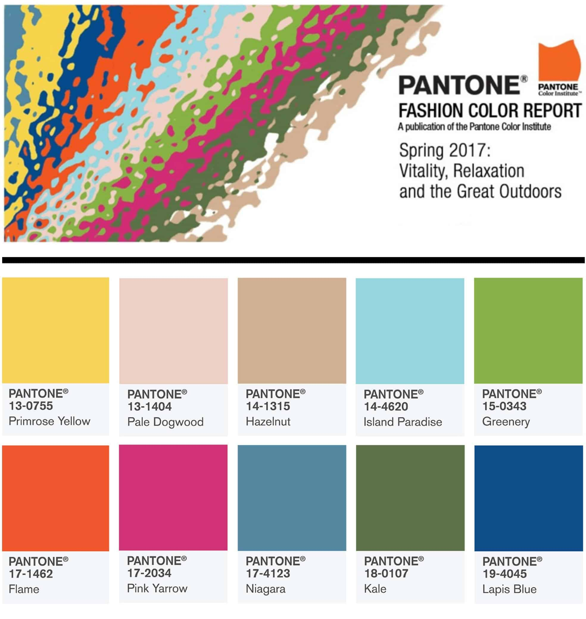 Popular color trends 2017 - Pantone Spring Summer 2017 Color Trends